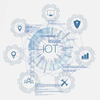 IoT Can Really Make a Difference for Your Business
